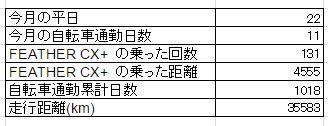 f:id:noizumi:20160729103712j:plain