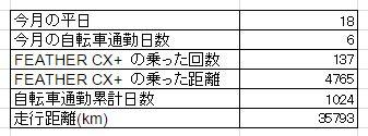f:id:noizumi:20160831095021j:plain