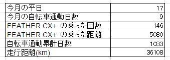 f:id:noizumi:20160930094347j:plain