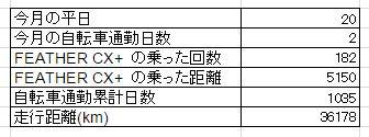 f:id:noizumi:20161031112234j:plain