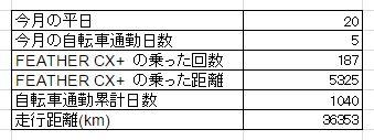 f:id:noizumi:20161201134636j:plain