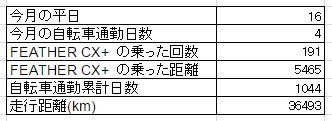 f:id:noizumi:20161220150157j:plain