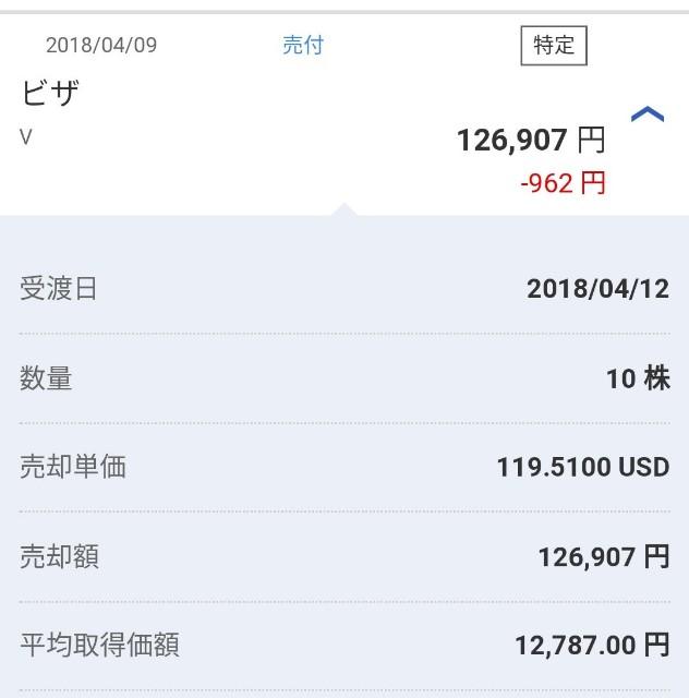 f:id:noji_investor:20180612073825j:image