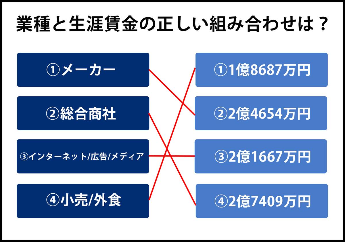 f:id:nojikoji1948:20200607193608j:plain