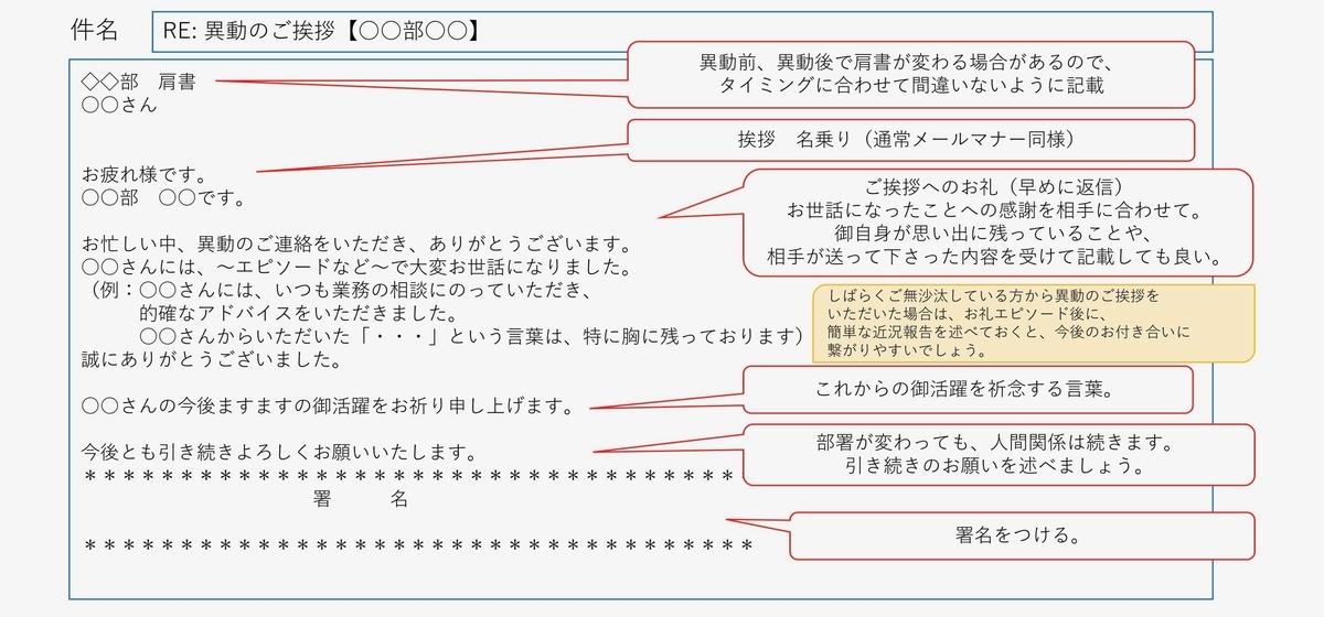 f:id:nojikoji1948:20200915172250j:plain