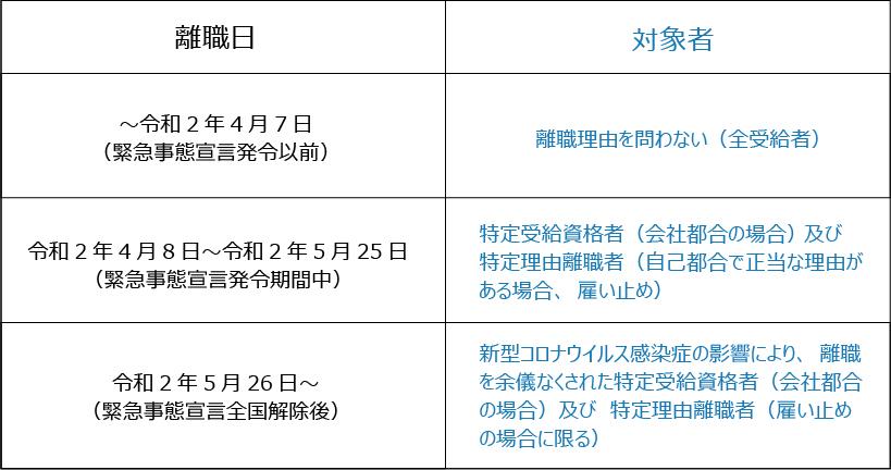 f:id:nojikoji1948:20201201165420j:plain