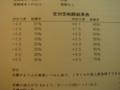 f:id:nojiri_h:20100929212401j:image:left:medium