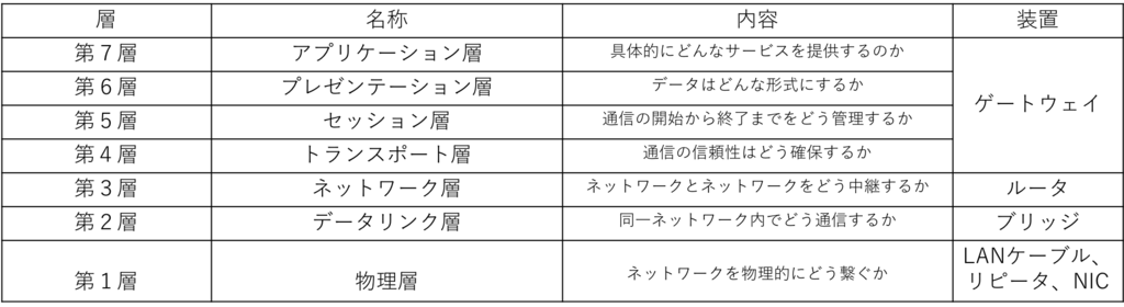 f:id:nok-0930-ss:20180224002317p:plain