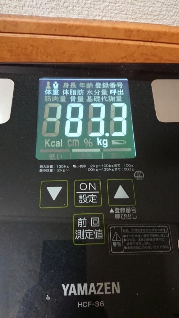 体重計での測定結果画像