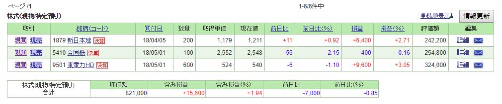 f:id:nokko-shi:20180503231332p:plain