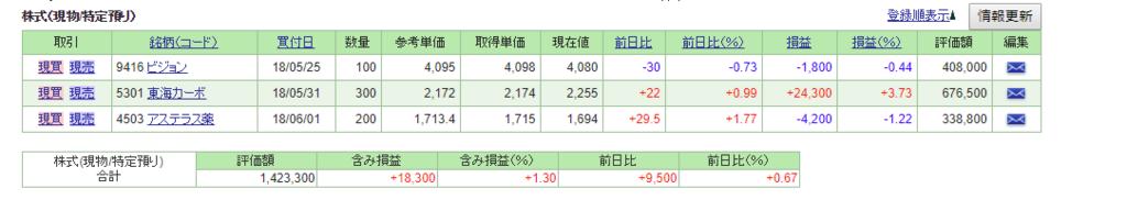 f:id:nokko-shi:20180602195330p:plain