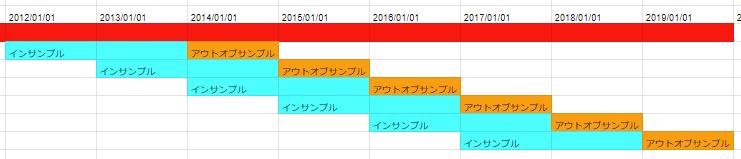 f:id:nokko-shi:20190919235319p:plain