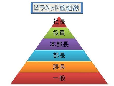 f:id:nokokiki222:20170502204711j:plain