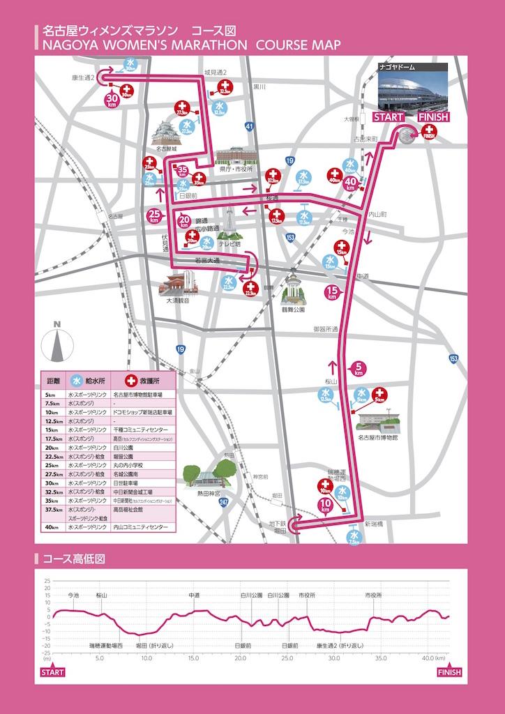 名古屋ウィメンズマラソンコースマップ