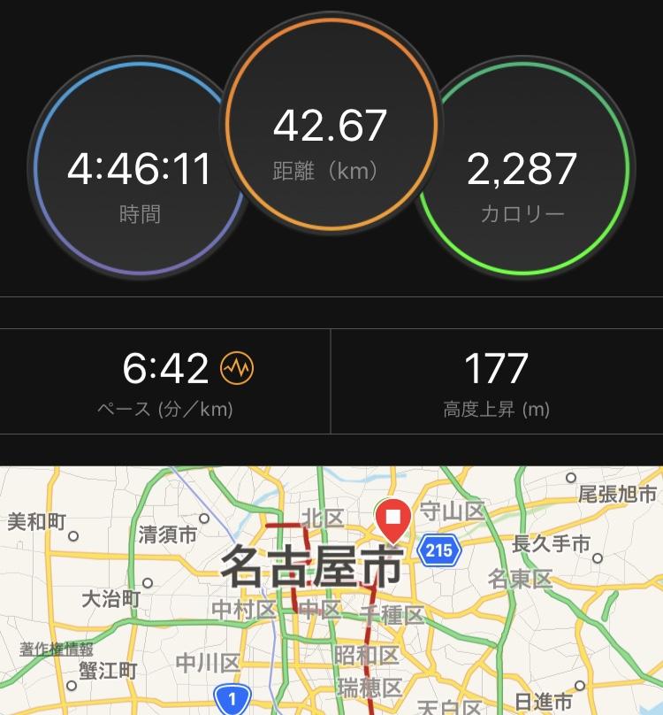 名古屋ウィメンズマラソンの完走タイム