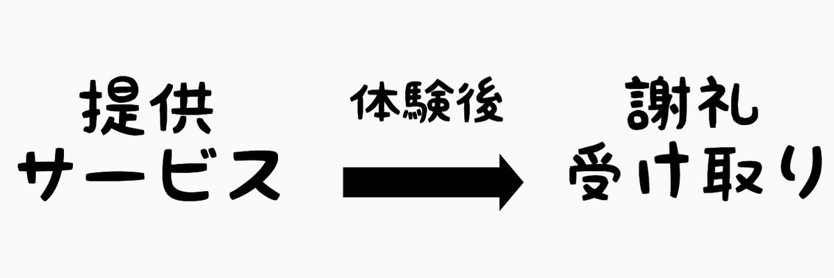 f:id:nokonoko_o:20200608184308j:plain