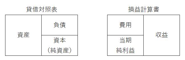 f:id:nolikoblog:20210504230727p:plain
