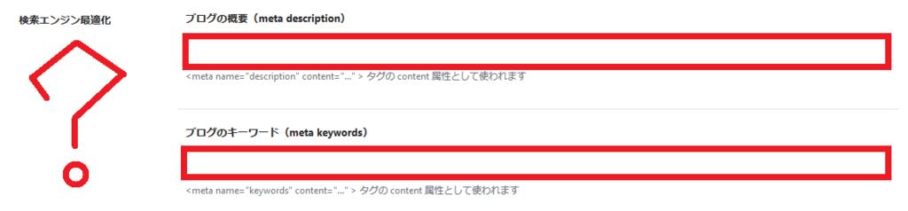 はてなブログの検索エンジン最適化には二つの入力項目がある