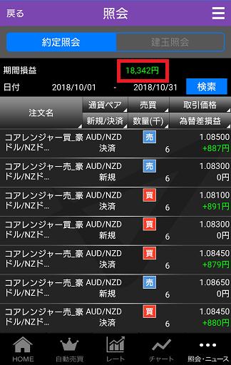 2018年10月のトライオートFX期間損益は+18,342円となりました!