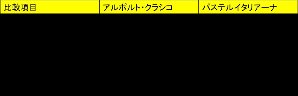 f:id:nomi3:20180406221651p:plain