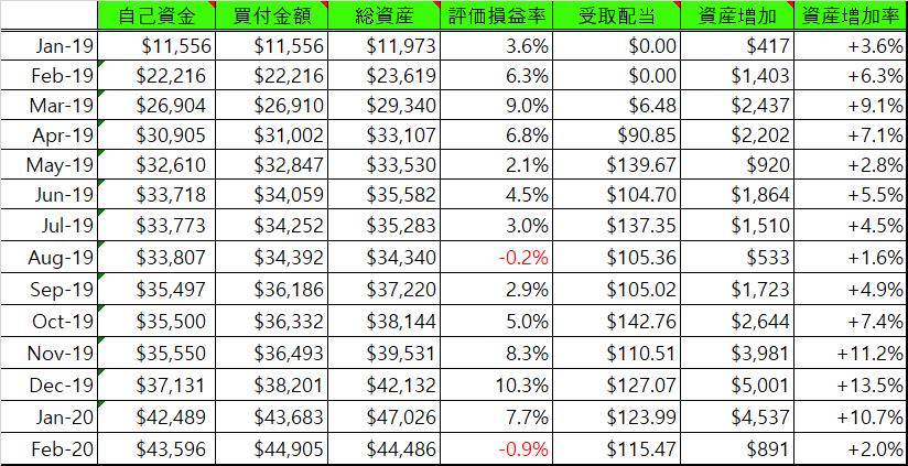 f:id:nomiinvestor:20200307132437p:plain