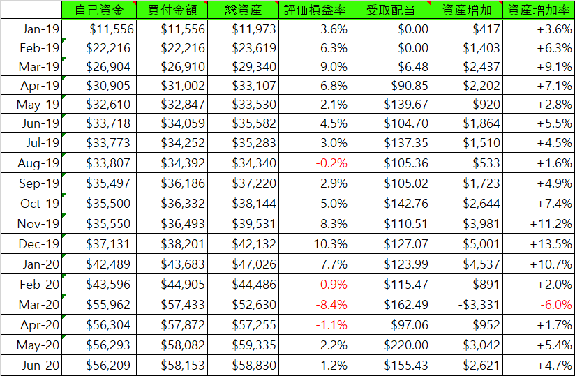 f:id:nomiinvestor:20200719190110p:plain