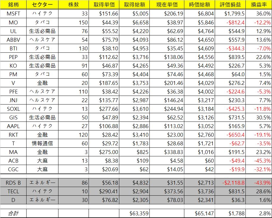 f:id:nomiinvestor:20201004131302p:plain