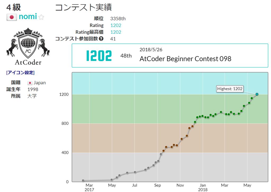 f:id:nomikura:20180527214757p:plain