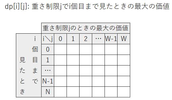 f:id:nomikura:20180616043824p:plain:w450