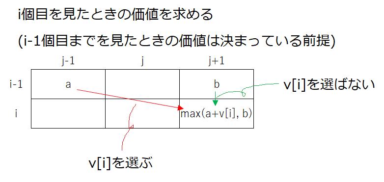 f:id:nomikura:20180616055904p:plain:w500