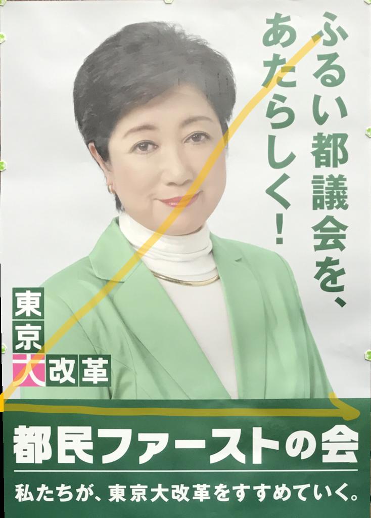 f:id:nomisukeinternational:20170704212245p:plain