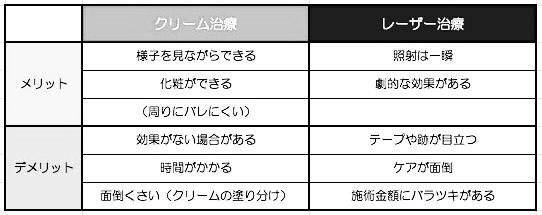 f:id:nomiyamiho:20210324160549j:plain