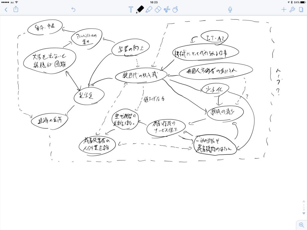 f:id:nomotatsu:20161204182624p:plain