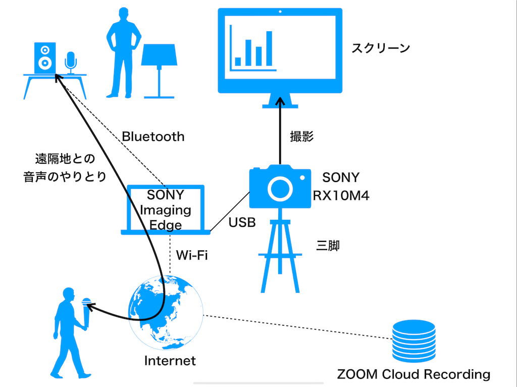 f:id:nomotatsu:20190121000129p:image