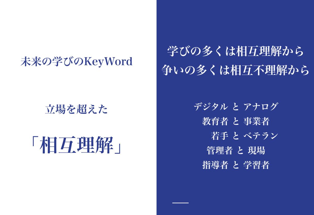 f:id:nomotatsu:20200101062659p:plain