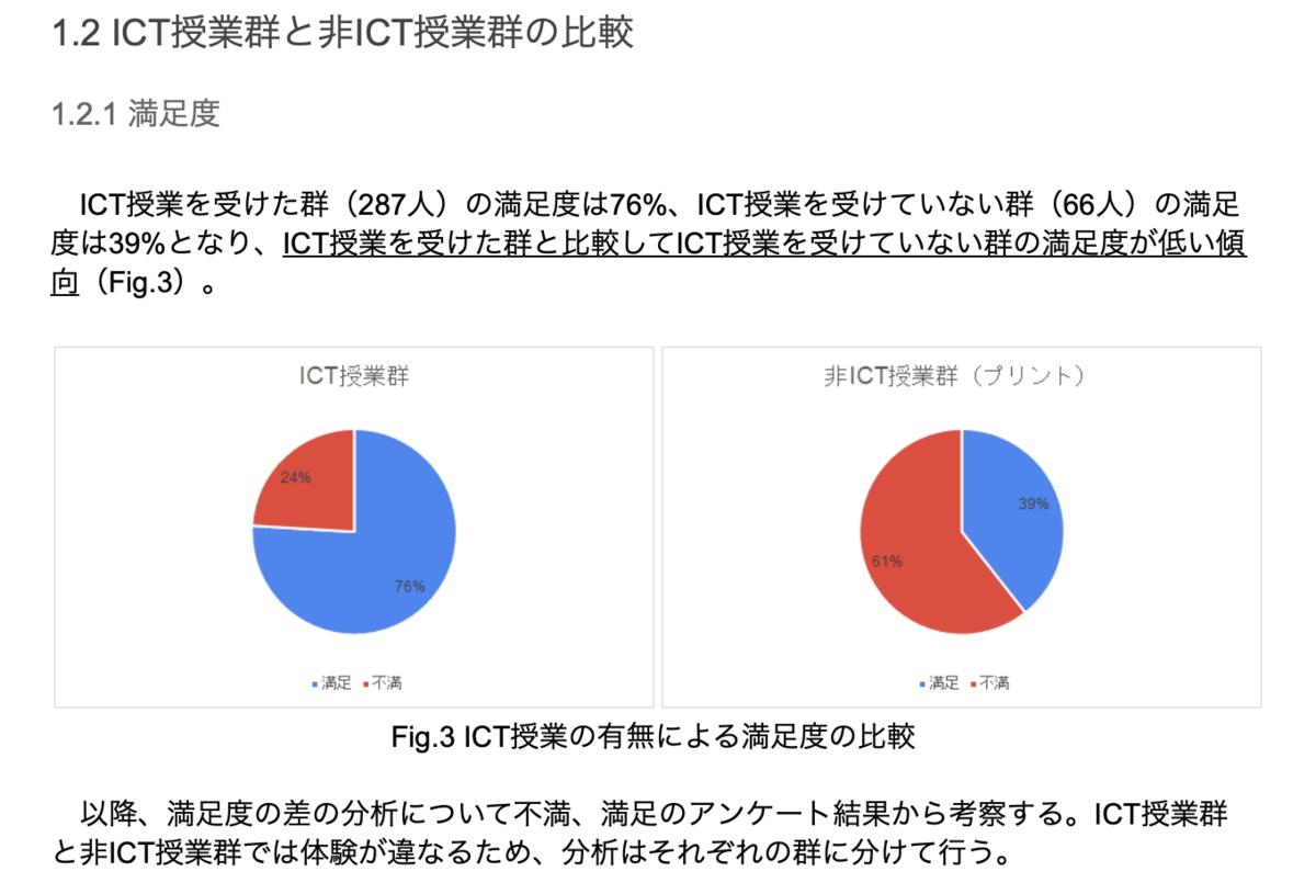 f:id:nomotatsu:20201227233635p:plain