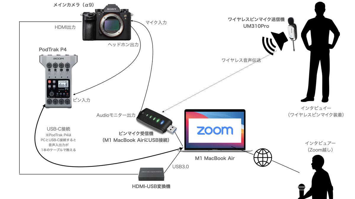 f:id:nomotatsu:20210113020120j:plain