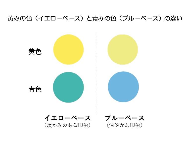 f:id:nomoto_shoko:20190321183053j:plain
