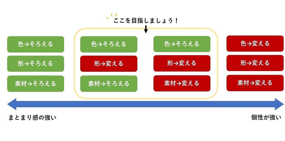 f:id:nomoto_shoko:20191106212030j:plain