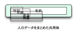 f:id:nomunomu0504:20190502021044p:plain
