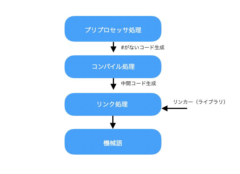 f:id:nomunomu0504:20190522103343p:plain