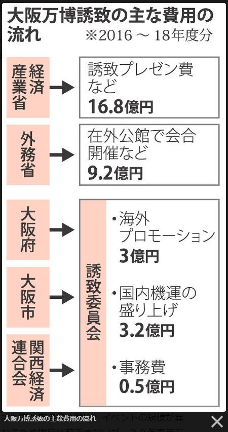 f:id:nomuratomoaki:20181126010800p:plain