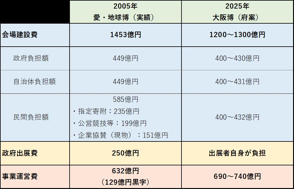 f:id:nomuratomoaki:20181127191640p:plain