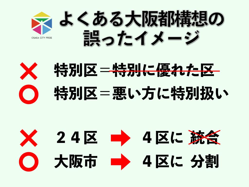 f:id:nomuratomoaki:20200903202939p:plain