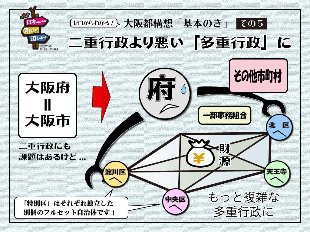 f:id:nomuratomoaki:20201013000606p:plain