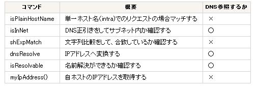 f:id:nonbei:20150421035123p:plain