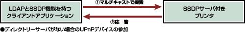 f:id:nonbei:20180125073859j:plain