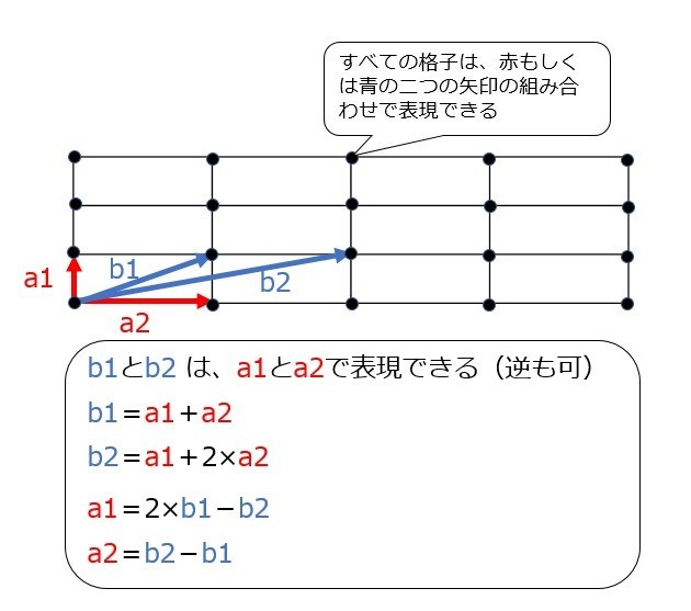 f:id:nonbei:20180209053826j:plain