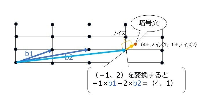 f:id:nonbei:20180209053859j:plain