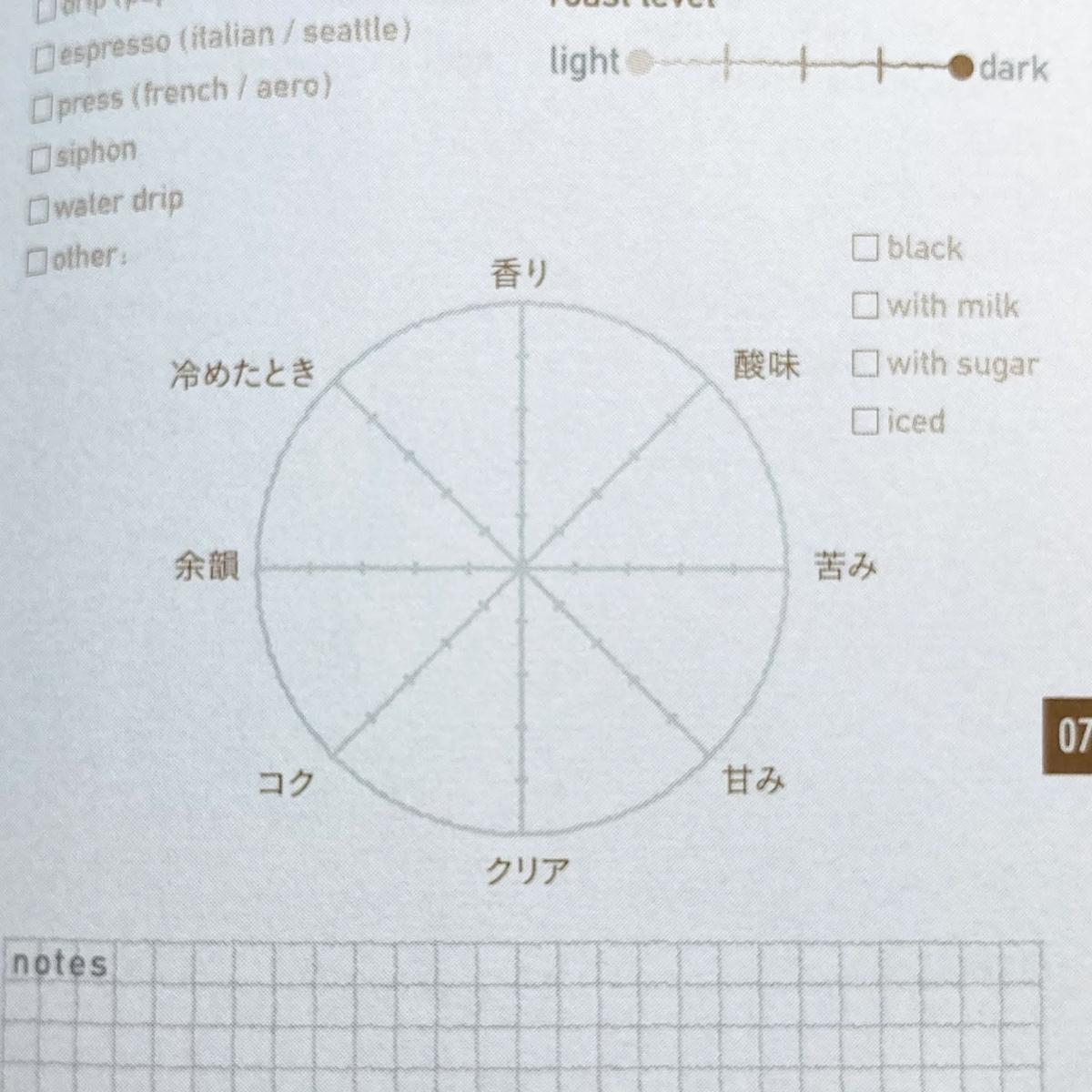 f:id:nonbiri-coffee:20201117152232j:plain